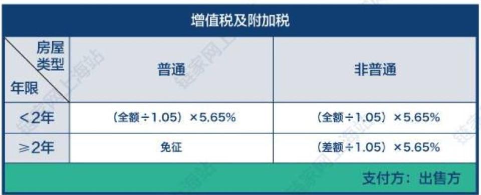 增值税表格.png