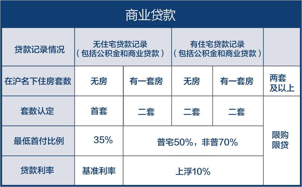 新政 商业贷款表格11-01.png