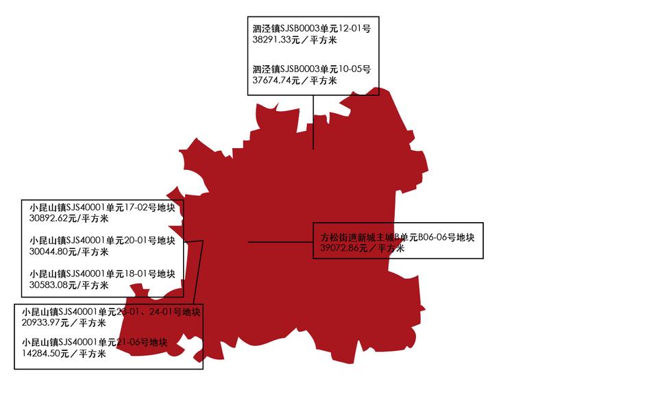 松江区2016年以来住宅土拍.png